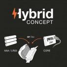 Hybridlösung: entweder 3 AAA-Batterien oder der Core Akkublock