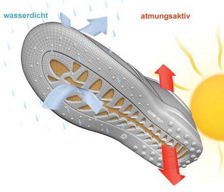 GORE-TEX® Schuhe mit SURROUND™-System