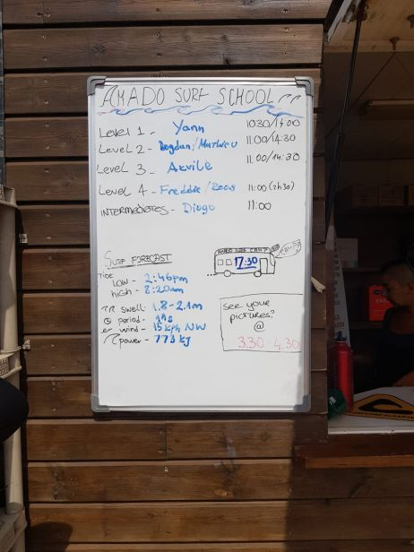Infotafel über Wellengang, Tide und unsere täglichen Lehrer