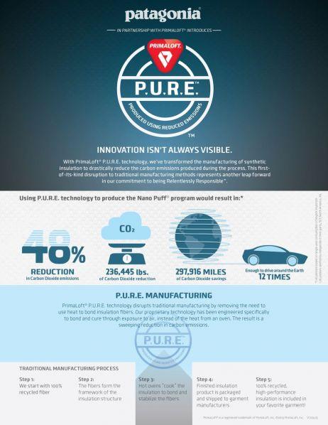 P.U.R.E-Technologie (Copyright PrimaLoft)